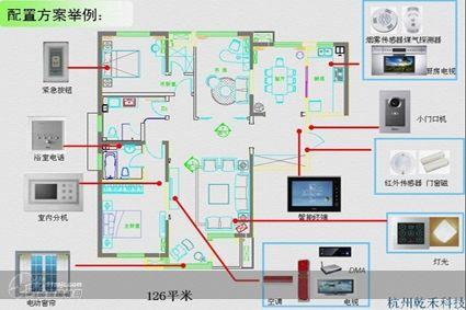 户型 户型图 平面图 设计 素材 425_283图片